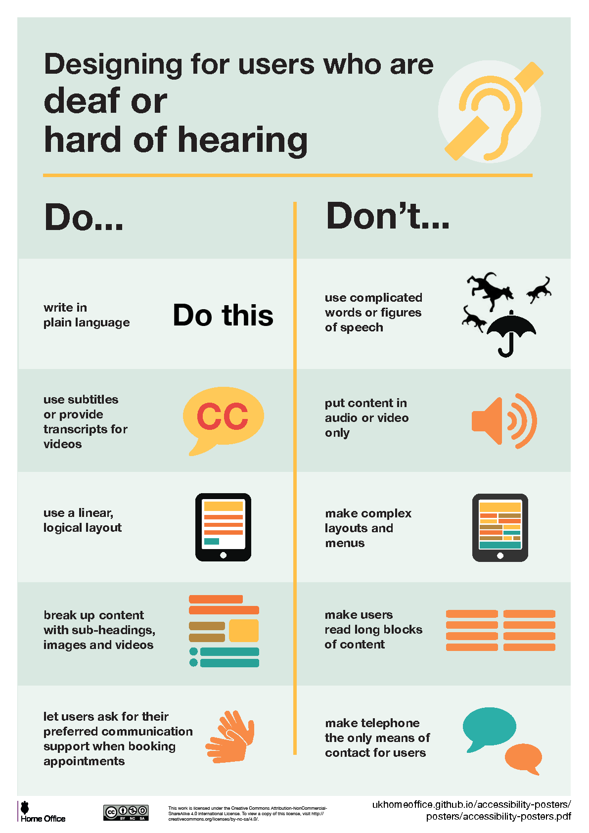 Designing for users who are Hearing Impaired