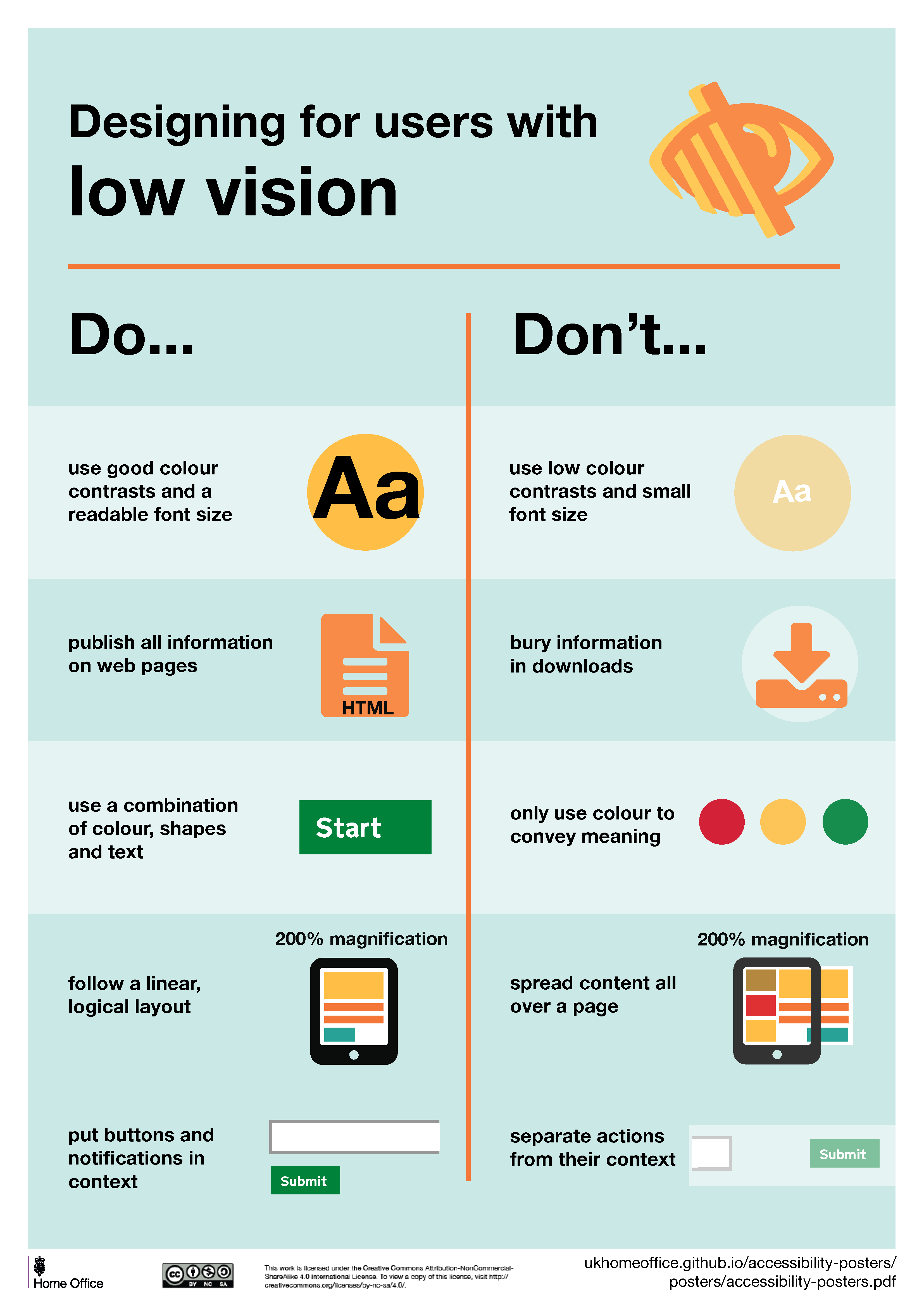 Designing for users with Low Vision Poster